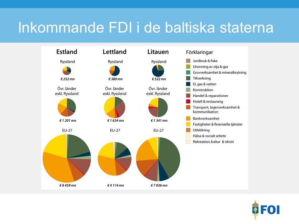 Inkommande FDI i de baltiska staterna