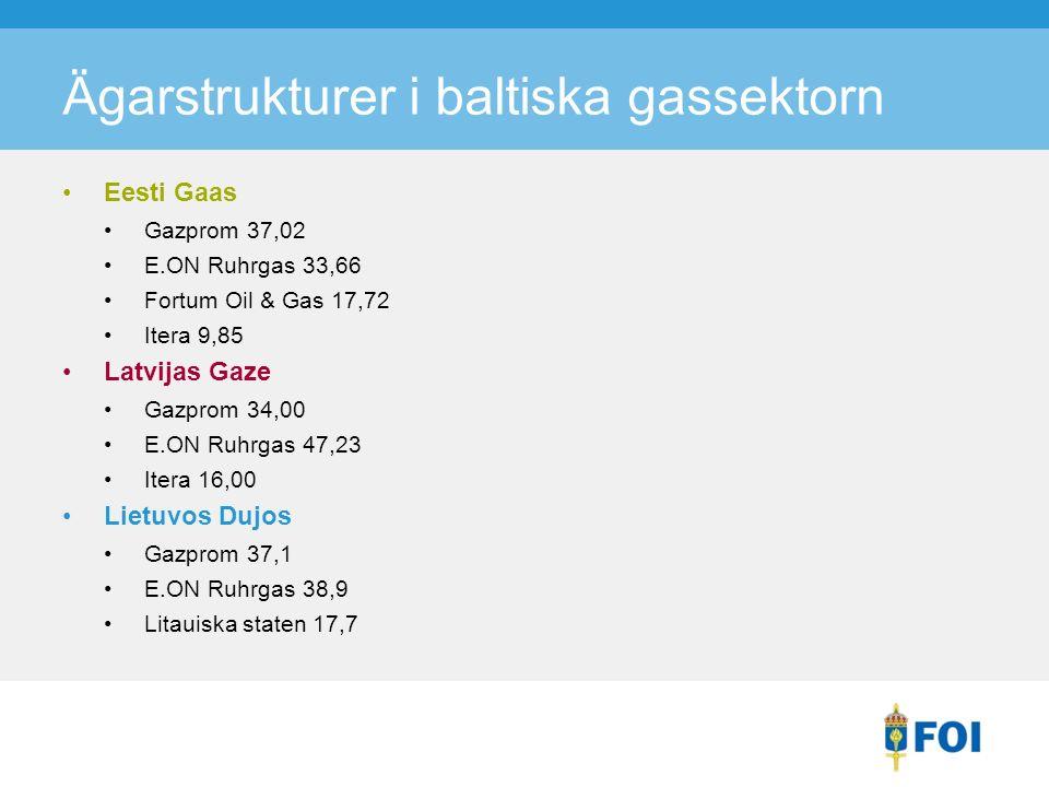 Ägarstrukturer i baltiska gassektorn Eesti Gaas Gazprom 37,02 E.ON Ruhrgas 33,66 Fortum Oil & Gas 17,72 Itera 9,85 Latvijas Gaze Gazprom 34,00 E.ON Ruhrgas 47,23 Itera 16,00 Lietuvos Dujos Gazprom 37,1 E.ON Ruhrgas 38,9 Litauiska staten 17,7