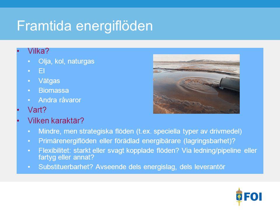 Vilka.Olja, kol, naturgas El Vätgas Biomassa Andra råvaror Vart.