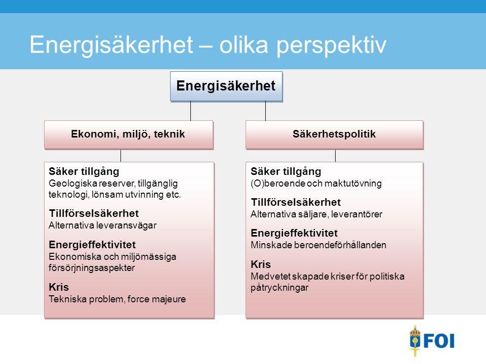 Energisäkerhet – olika perspektiv Energisäkerhet Ekonomi, miljö, teknik Säkerhetspolitik Säker tillgång Geologiska reserver, tillgänglig teknologi, lönsam utvinning etc.