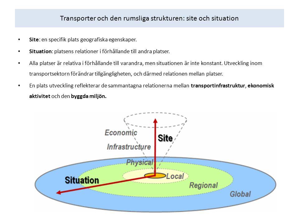 Site: en specifik plats geografiska egenskaper.