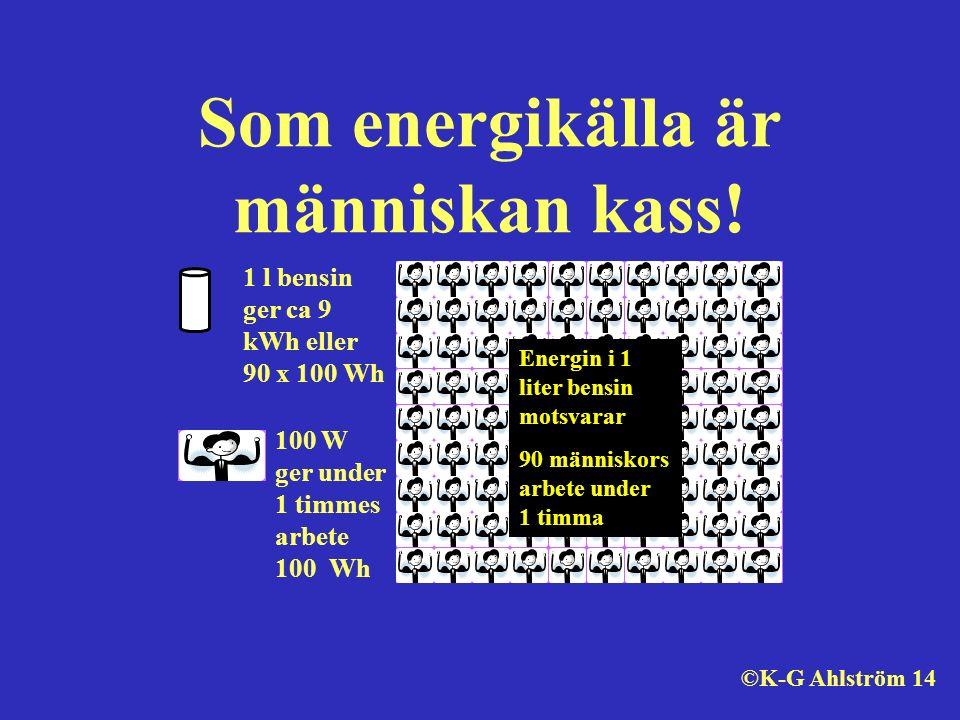 Som energikälla är människan kass! 1 l bensin ger ca 9 kWh eller 90 x 100 Wh 100 W ger under 1 timmes arbete 100 Wh Energin i 1 liter bensin motsvarar