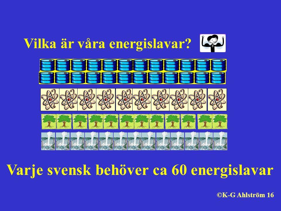 Vilka är våra energislavar Varje svensk behöver ca 60 energislavar ©K-G Ahlström 16