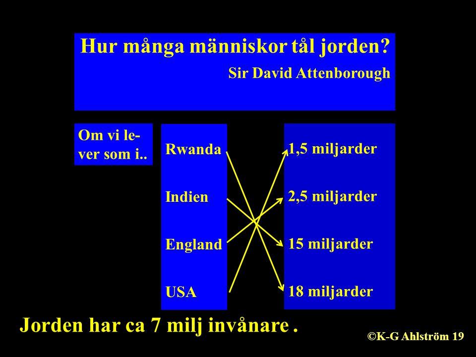 Hur många människor tål jorden? Sir David Attenborough Om vi le- ver som i.. Rwanda Indien England USA 1,5 miljarder 2,5 miljarder 15 miljarder 18 mil
