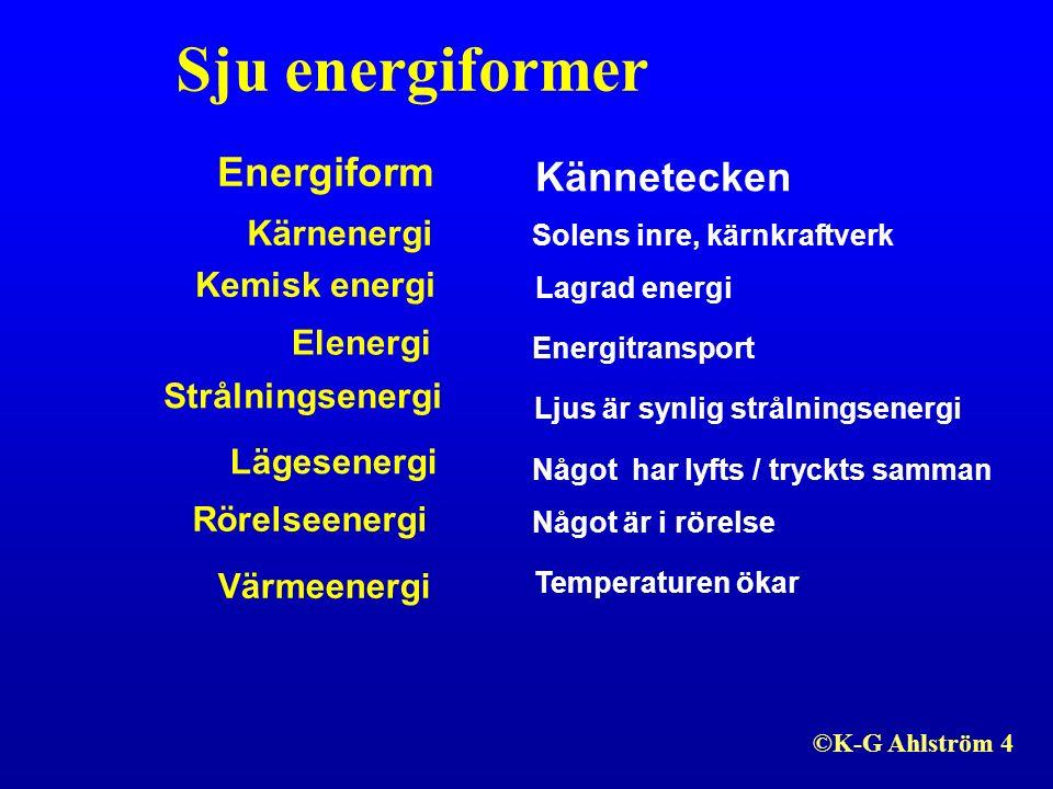 Något har lyfts / tryckts samman Ljus är synlig strålningsenergi Strålningsenergi Kemisk energi Värmeenergi Rörelseenergi Kärnenergi Elenergi Lägesenergi Solens inre, kärnkraftverk Lagrad energi Energitransport Något är i rörelse Temperaturen ökar Energiform Kännetecken Sju energiformer ©K-G Ahlström 4