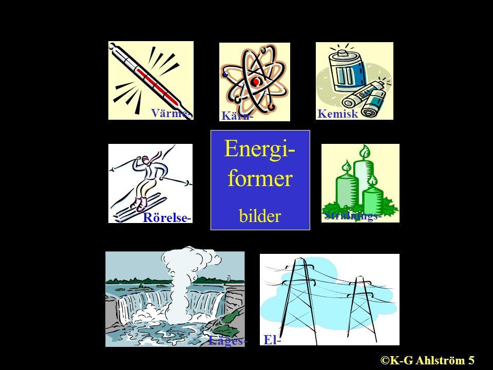 Energi- former bilder Värme- Rörelse- Läges- Kärn- Kemisk Strålnings- El- ©K-G Ahlström 5