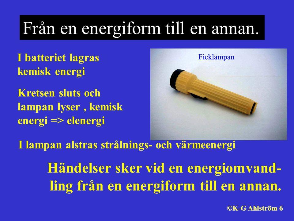 Från en energiform till en annan. I batteriet lagras kemisk energi Kretsen sluts och lampan lyser, kemisk energi => elenergi I lampan alstras strålnin