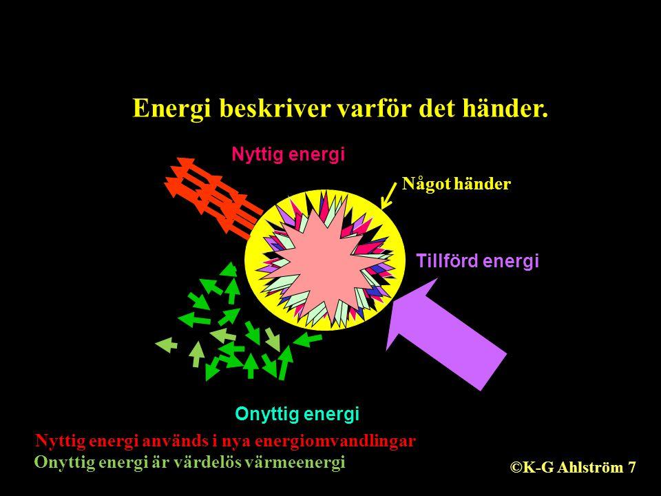 Tillförd energi Onyttig energi Nyttig energi Energi beskriver varför det händer. Något händer Nyttig energi används i nya energiomvandlingar Onyttig e