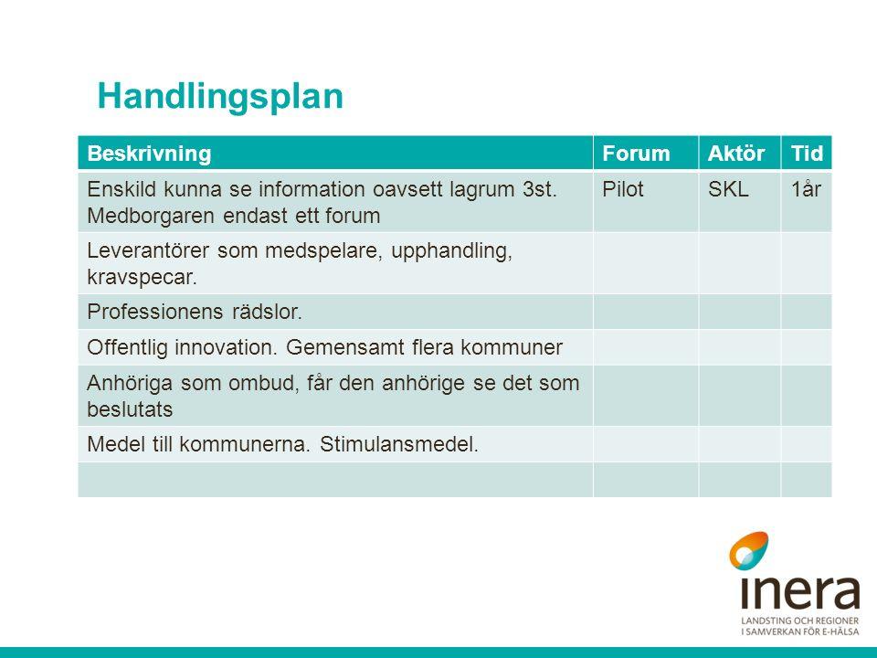 Handlingsplan BeskrivningForumAktörTid Enskild kunna se information oavsett lagrum 3st.