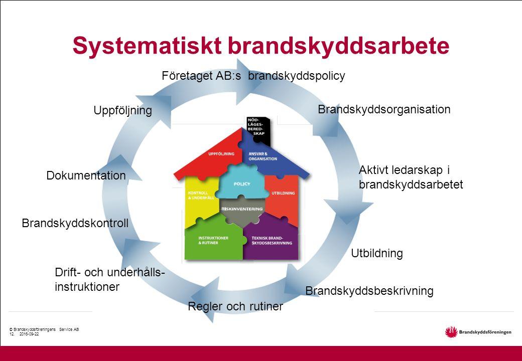 © Brandskyddsföreningens Service AB 12.