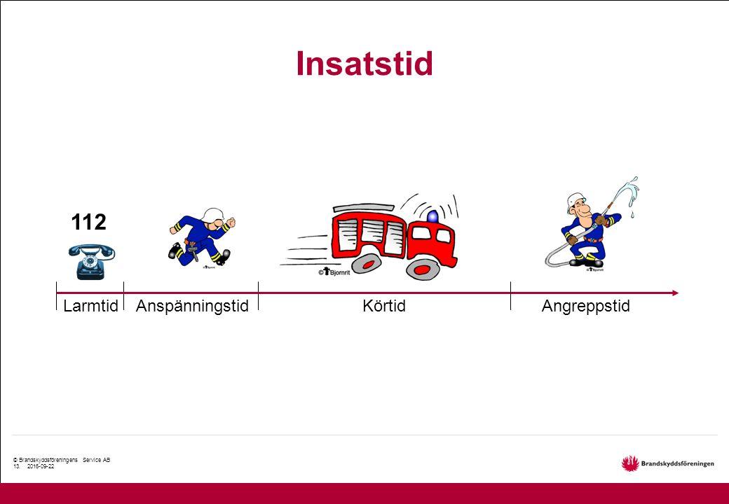 © Brandskyddsföreningens Service AB 13. 2016-09-22 Insatstid 112 LarmtidAnspänningstidKörtidAngreppstid