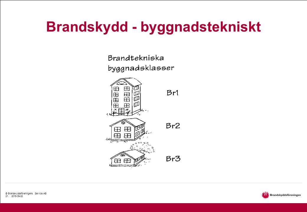© Brandskyddsföreningens Service AB 21. 2016-09-22 Brandskydd - byggnadstekniskt