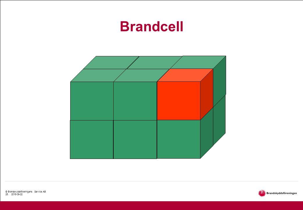 © Brandskyddsföreningens Service AB 25. 2016-09-22 Brandcell
