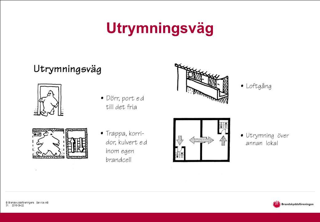 © Brandskyddsföreningens Service AB 31. 2016-09-22 Utrymningsväg