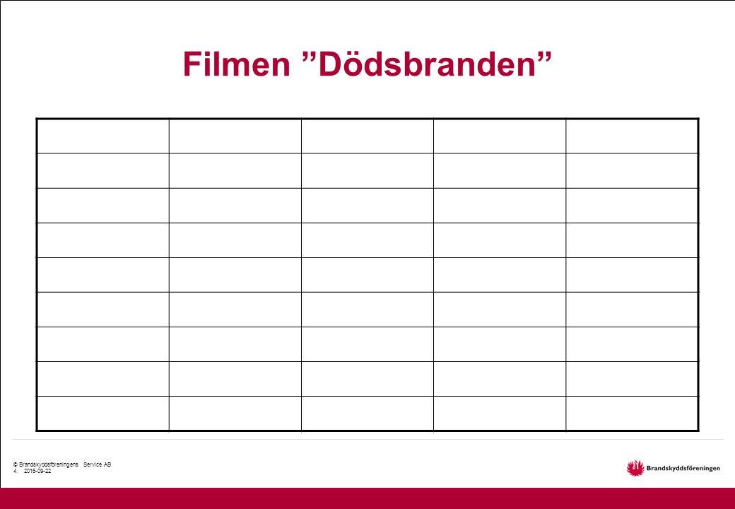 """© Brandskyddsföreningens Service AB 4. 2016-09-22 Filmen """"Dödsbranden"""""""