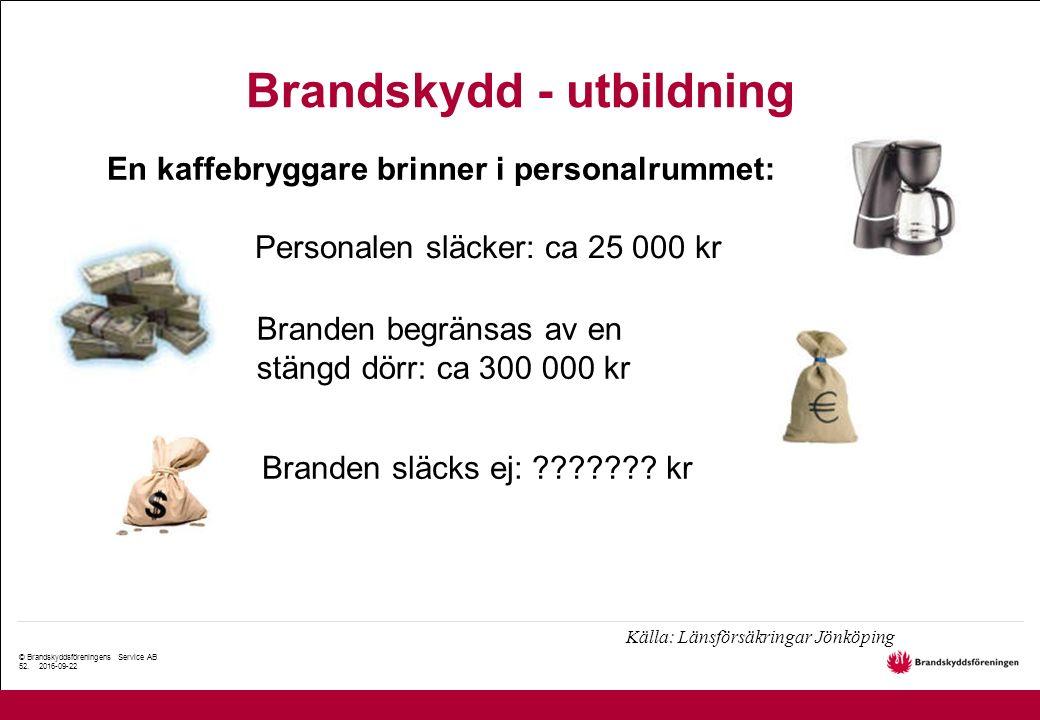 © Brandskyddsföreningens Service AB 52.