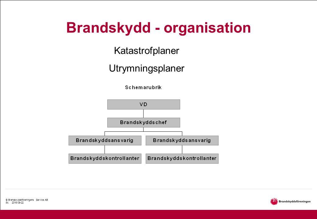 © Brandskyddsföreningens Service AB 54.