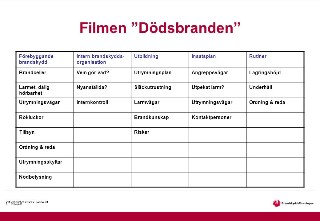 """© Brandskyddsföreningens Service AB 5. 2016-09-22 Filmen """"Dödsbranden"""" Förebyggande brandskydd Intern brandskydds- organisation UtbildningInsatsplanRu"""
