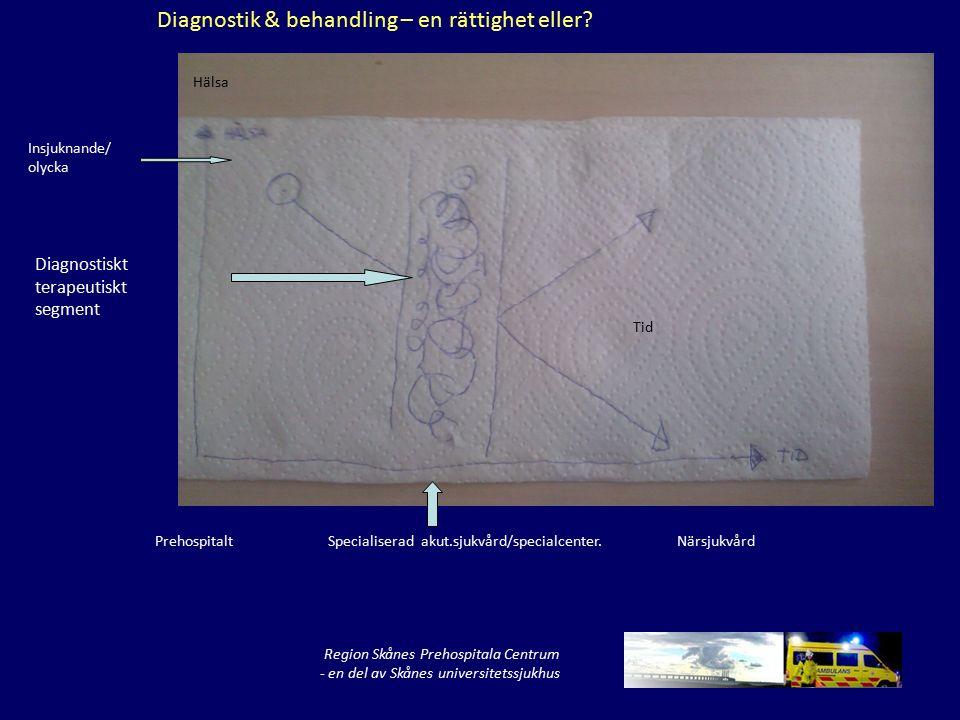 Region Skånes Prehospitala Centrum - en del av Skånes universitetssjukhus Insjuknande/ olycka Diagnostiskt/terapeutiskt segment Diagnostik & behandling – en rättighet eller.