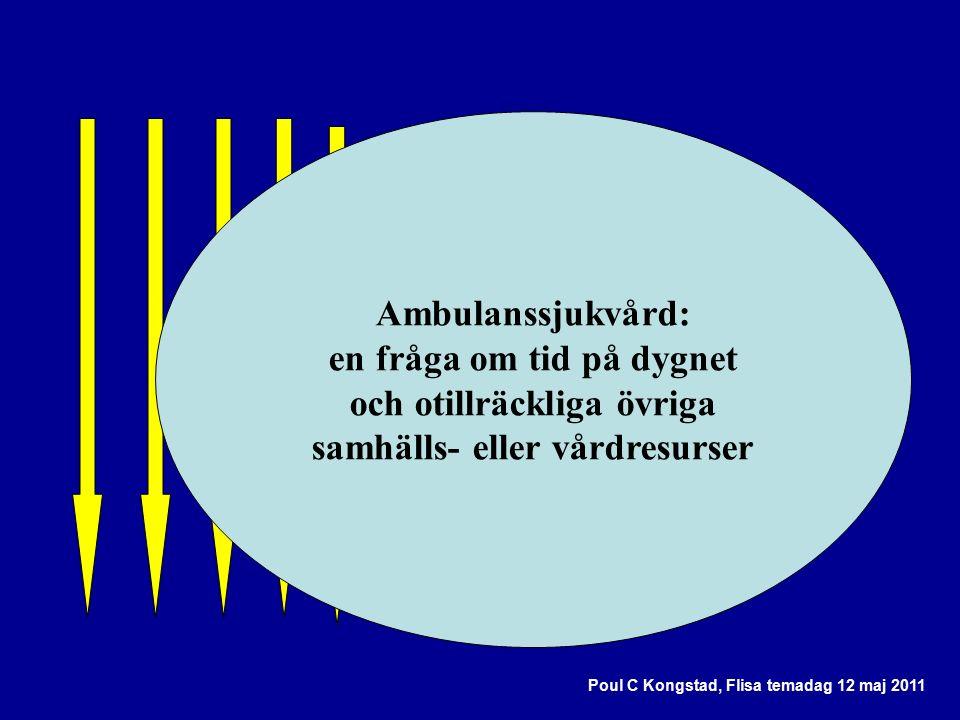 Poul C Kongstad, Flisa temadag 12 maj 2011 Ambulanssjukvård: en fråga om tid på dygnet och otillräckliga övriga samhälls- eller vårdresurser