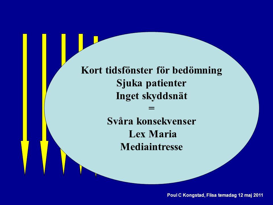Poul C Kongstad, Flisa temadag 12 maj 2011 Kort tidsfönster för bedömning Sjuka patienter Inget skyddsnät = Svåra konsekvenser Lex Maria Mediaintresse