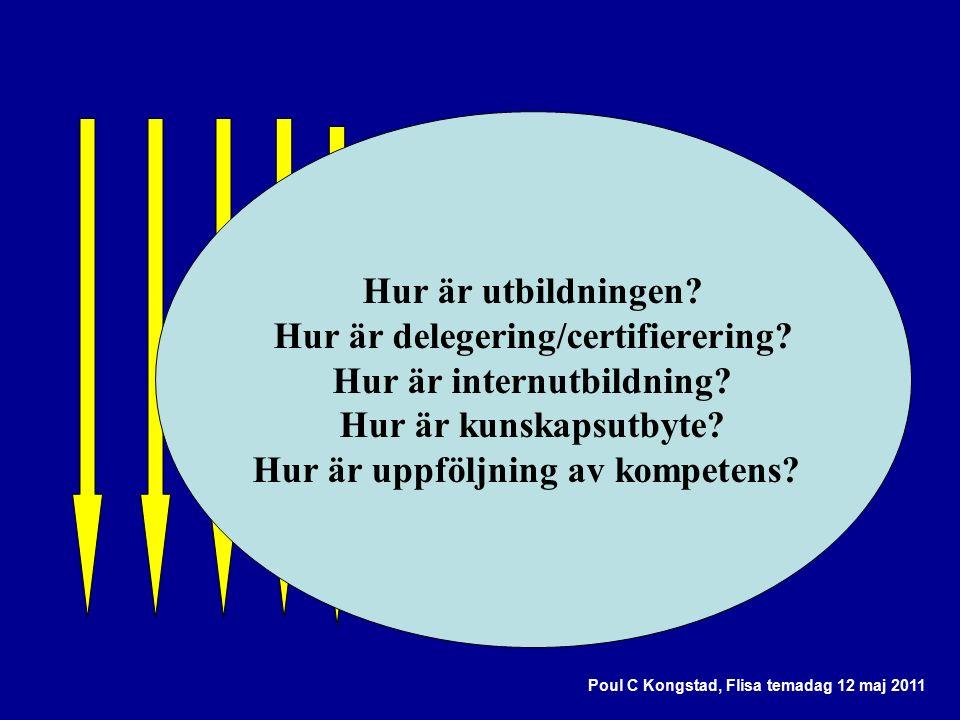 Poul C Kongstad, Flisa temadag 12 maj 2011 Hur är utbildningen.