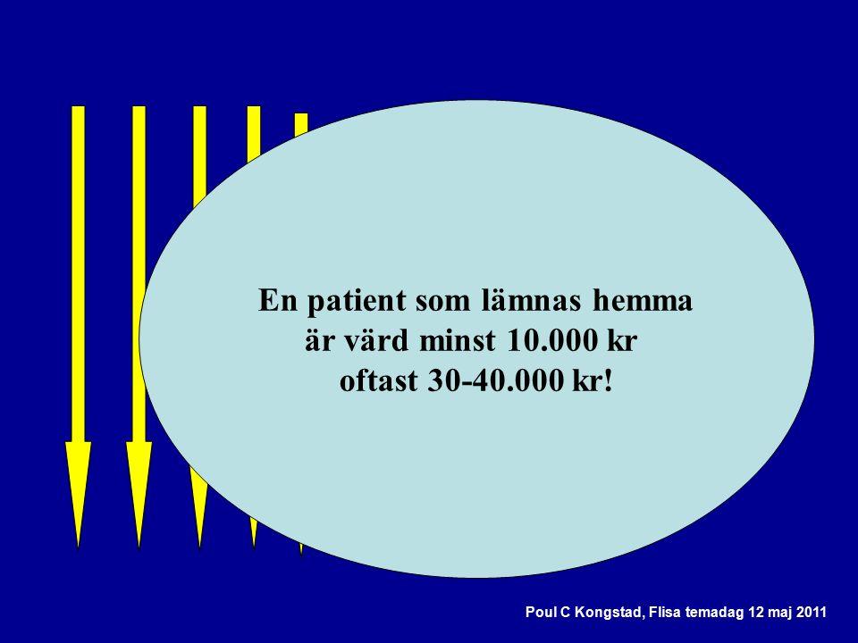 Poul C Kongstad, Flisa temadag 12 maj 2011 En patient som lämnas hemma är värd minst 10.000 kr oftast 30-40.000 kr!