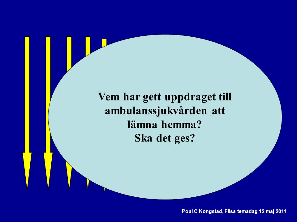 Poul C Kongstad, Flisa temadag 12 maj 2011 Vem har gett uppdraget till ambulanssjukvården att lämna hemma.