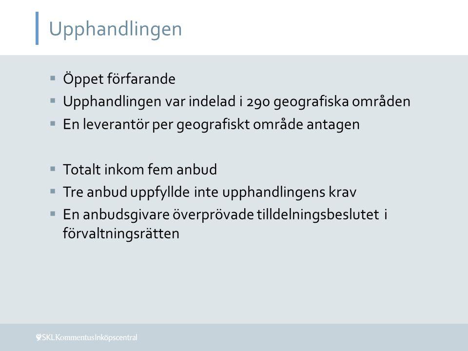Upphandlingen  Öppet förfarande  Upphandlingen var indelad i 290 geografiska områden  En leverantör per geografiskt område antagen  Totalt inkom fem anbud  Tre anbud uppfyllde inte upphandlingens krav  En anbudsgivare överprövade tilldelningsbeslutet i förvaltningsrätten