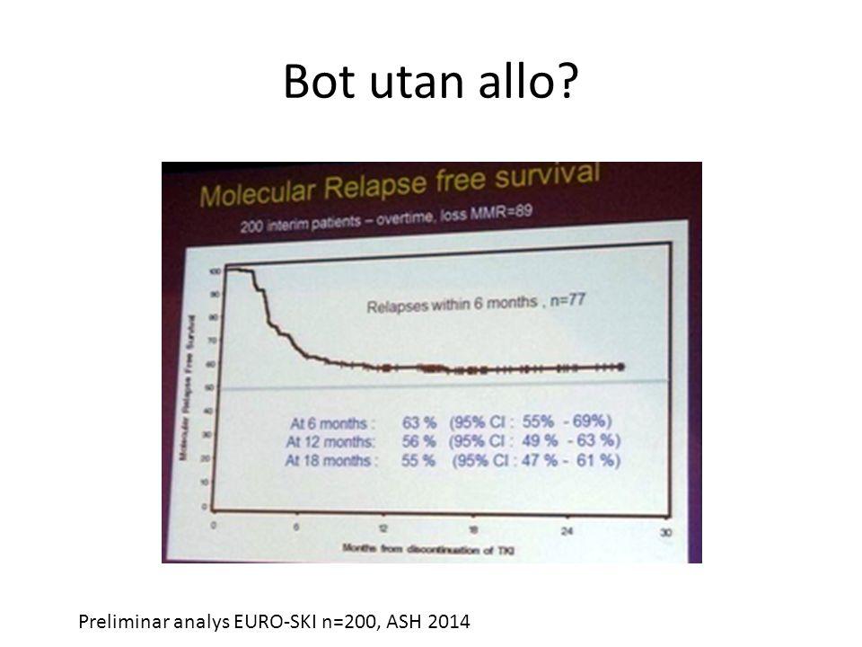 Bot utan allo? Preliminar analys EURO-SKI n=200, ASH 2014