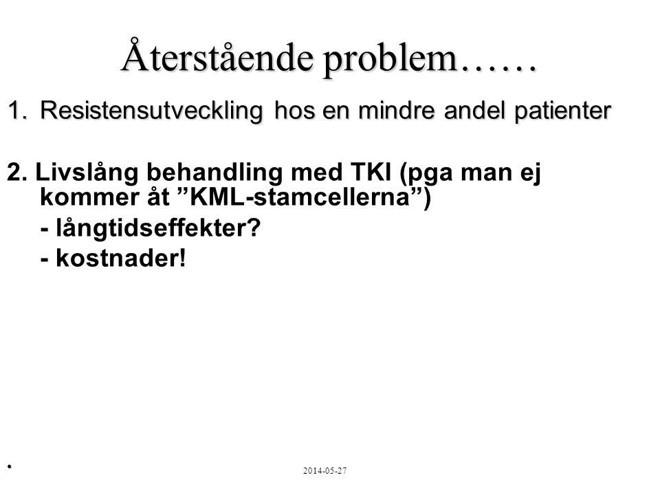 2014-05-27 Återstående problem…… 1.Resistensutveckling hos en mindre andel patienter 2.
