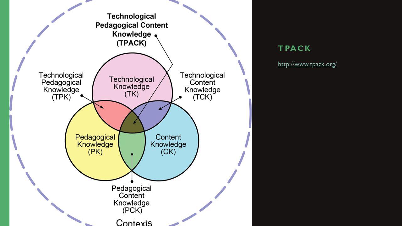 TPACK http://www.tpack.org/