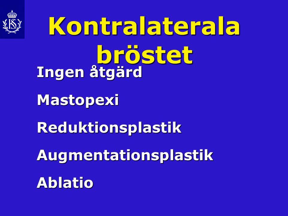 Kontralaterala bröstet Ingen åtgärd MastopexiReduktionsplastikAugmentationsplastikAblatio
