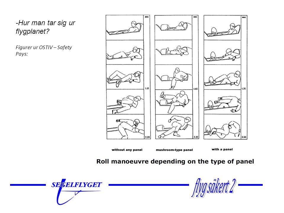 -Hur man tar sig ur flygplanet Figurer ur OSTIV – Safety Pays: