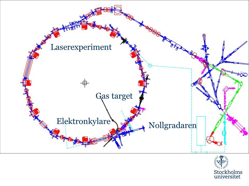 Elektronkylare Gas target Nollgradaren Laserexperiment
