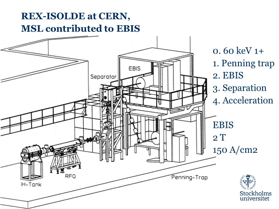 REX-ISOLDE at CERN, MSL contributed to EBIS 0. 60 keV 1+ 1.