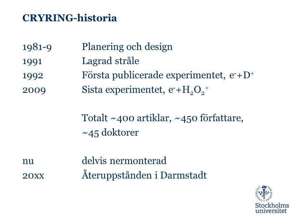 CRYRING-historia 1981-9Planering och design 1991 Lagrad stråle 1992Första publicerade experimentet, e - +D + 2009 Sista experimentet, e - +H 2 O 2 + Totalt ~400 artiklar, ~450 författare, ~45 doktorer nudelvis nermonterad 20xxÅteruppstånden i Darmstadt