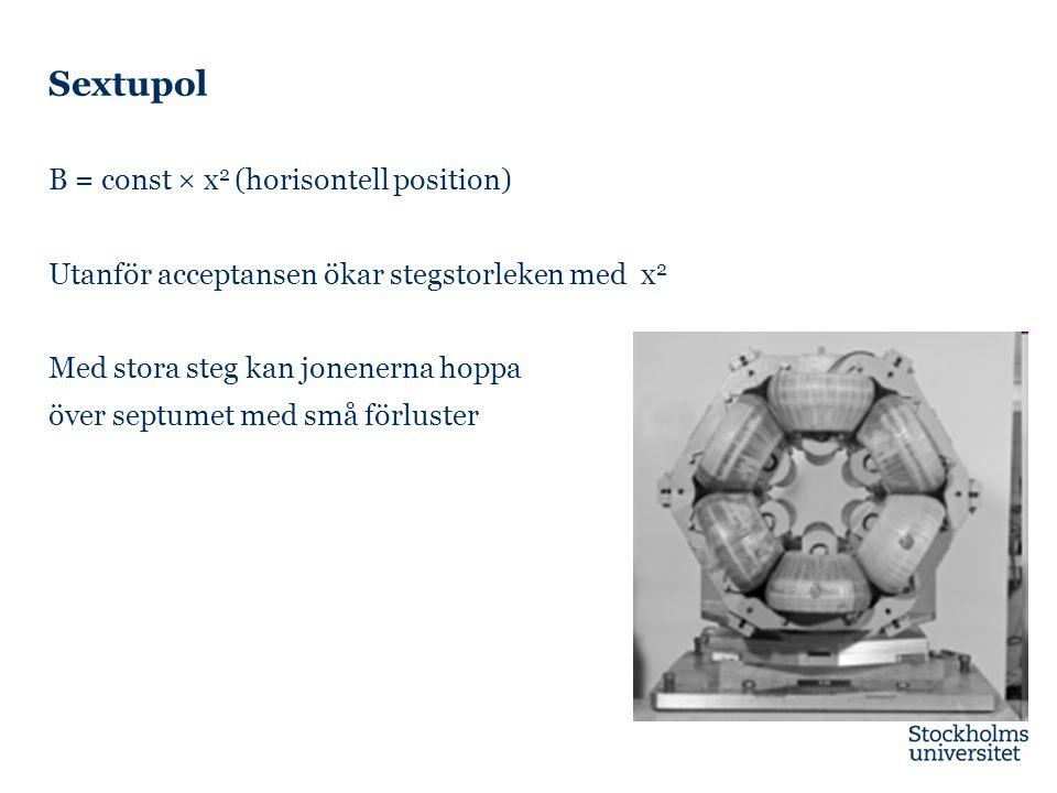 Sextupol B = const × x 2 (horisontell position) Utanför acceptansen ökar stegstorleken med x 2 Med stora steg kan jonenerna hoppa över septumet med sm