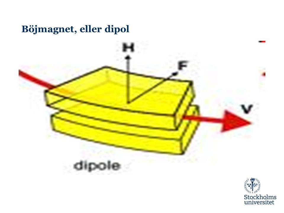 Varianter av dipol Sektormagnet – horisontellt fokuserande Rektangulär magnet – vertikalt fokuserande Dubbelfokuserande – därimellan Kombinerad funktion – dipol+kvadrupol Laminerad (billigare om mer än en, går att rampa) Solid