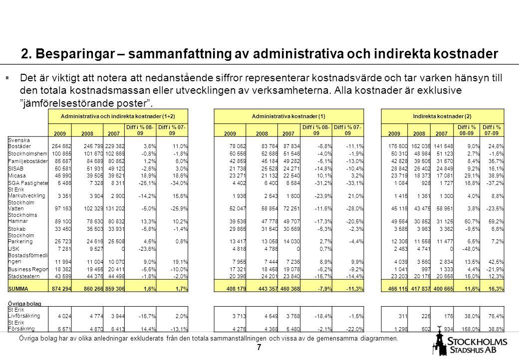 7 2. Besparingar – sammanfattning av administrativa och indirekta kostnader  Det är viktigt att notera att nedanstående siffror representerar kostnad