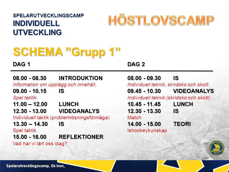 """SPELARUTVECKLINGSCAMP INDIVIDUELL UTVECKLING Spelarutvecklingscamp, Sk Iron, SCHEMA """"Grupp 1"""" DAG 1DAG 2 08.00 - 08.30INTRODUKTION08.00 - 09.30IS 09.0"""