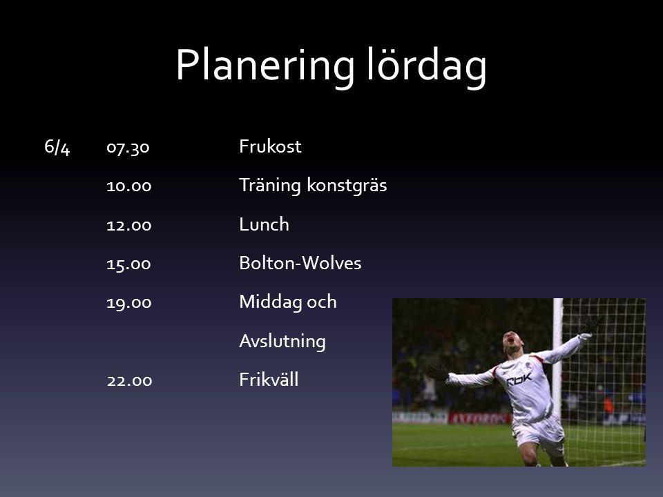 Planering söndag 7/4 07.30 Frukost 10.00Träning konstgräs 12.00Lunch 14.00Avfärd mot flygplats 23.55Landar i Sverige