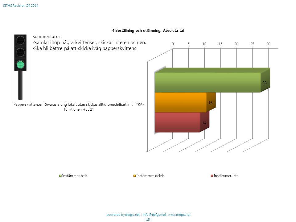 powered by defgo.net | info@defgo.net | www.defgo.net | 15 | SITHS Revision Q4 2014 Kommentarer: -Samlar ihop några kvittenser, skickar inte en och en.