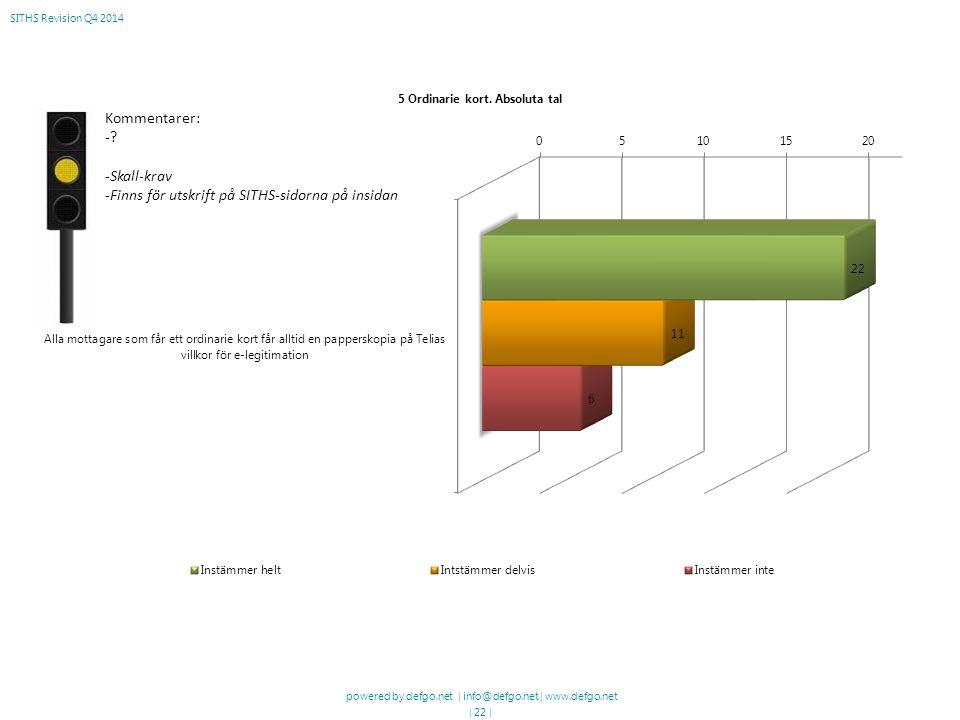 powered by defgo.net | info@defgo.net | www.defgo.net | 22 | SITHS Revision Q4 2014 Kommentarer: -? -Skall-krav -Finns för utskrift på SITHS-sidorna p