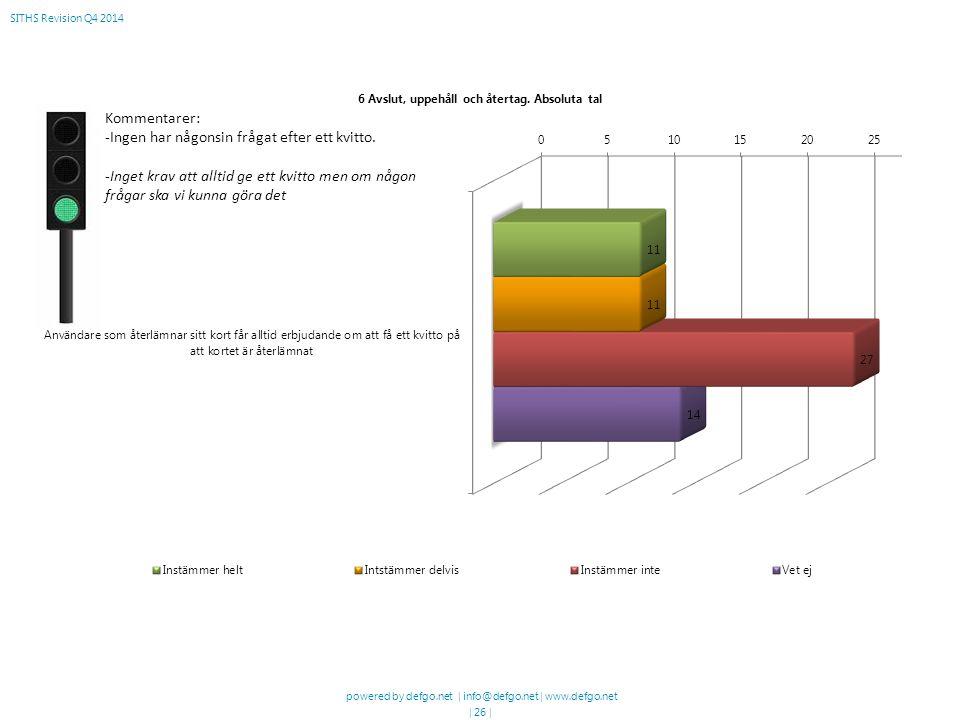 powered by defgo.net | info@defgo.net | www.defgo.net | 26 | SITHS Revision Q4 2014 Kommentarer: -Ingen har någonsin frågat efter ett kvitto.