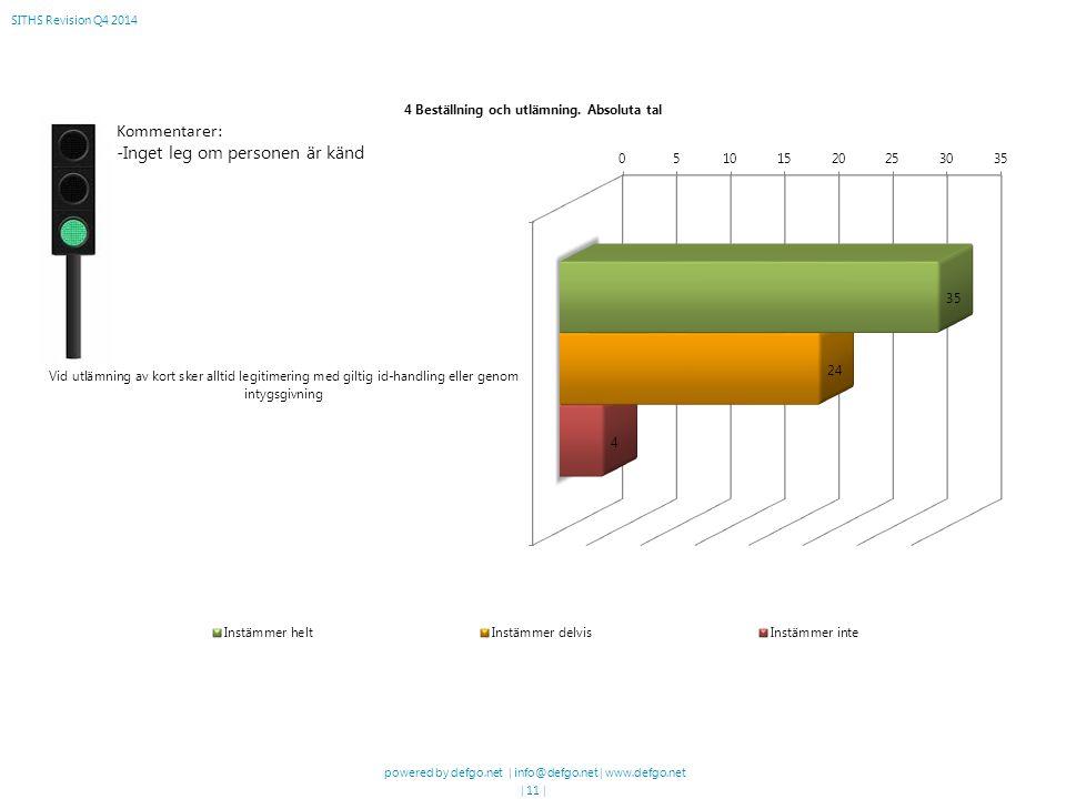 powered by defgo.net | info@defgo.net | www.defgo.net | 11 | SITHS Revision Q4 2014 Kommentarer: -Inget leg om personen är känd