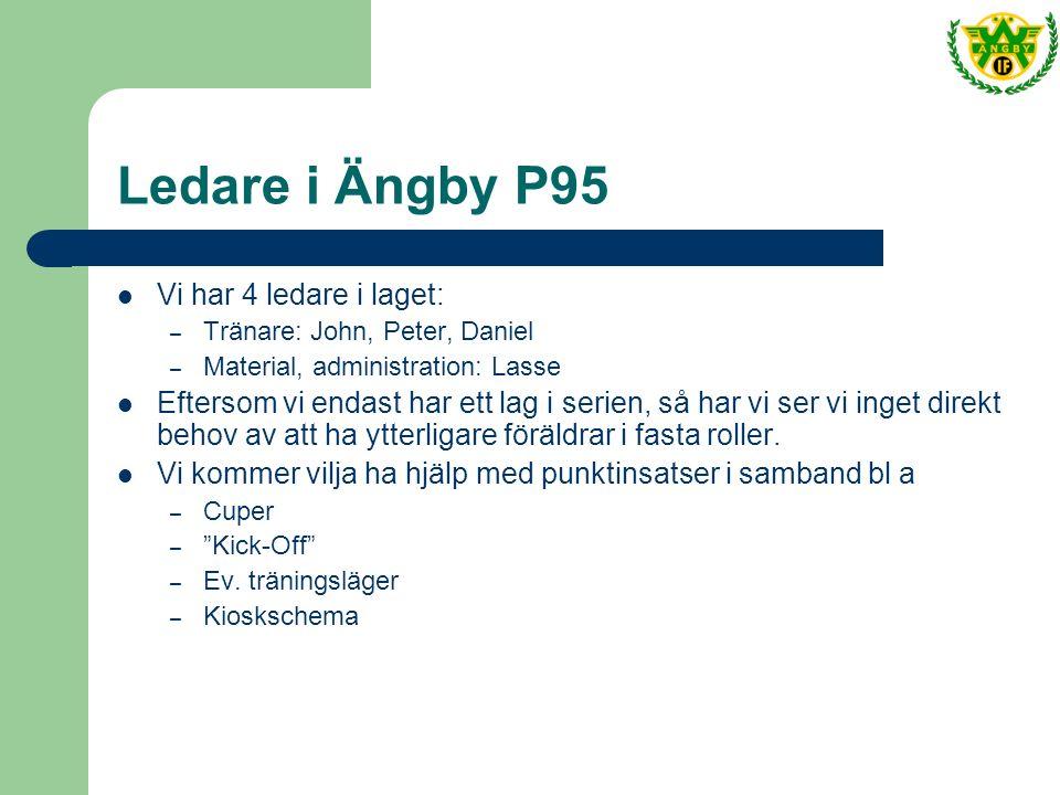 Ledare i Ängby P95 Vi har 4 ledare i laget: – Tränare: John, Peter, Daniel – Material, administration: Lasse Eftersom vi endast har ett lag i serien, så har vi ser vi inget direkt behov av att ha ytterligare föräldrar i fasta roller.