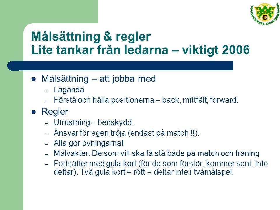 Målsättning & regler Lite tankar från ledarna – viktigt 2006 Målsättning – att jobba med – Laganda – Förstå och hålla positionerna – back, mittfält, forward.