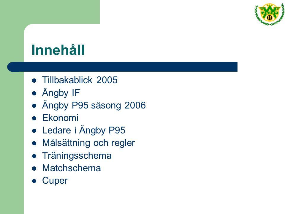 Innehåll Tillbakablick 2005 Ängby IF Ängby P95 säsong 2006 Ekonomi Ledare i Ängby P95 Målsättning och regler Träningsschema Matchschema Cuper
