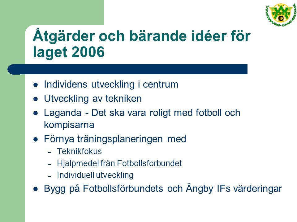 Åtgärder och bärande idéer för laget 2006 Individens utveckling i centrum Utveckling av tekniken Laganda - Det ska vara roligt med fotboll och kompisarna Förnya träningsplaneringen med – Teknikfokus – Hjälpmedel från Fotbollsförbundet – Individuell utveckling Bygg på Fotbollsförbundets och Ängby IFs värderingar